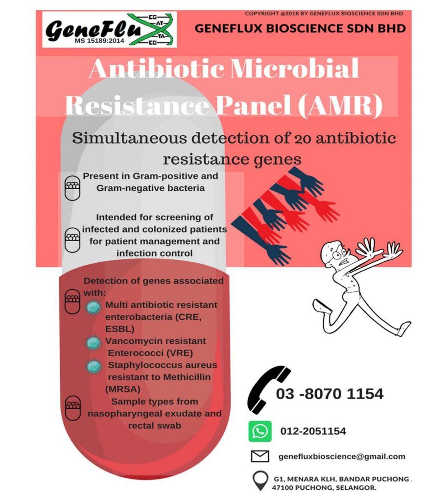 Antibiotic Microbial Resistance Panel